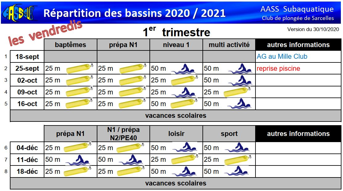http://www.aass-sub.fr/images/Alex%202020%202021/AASS%20planning%20bloc%20nage%20T1.jpg
